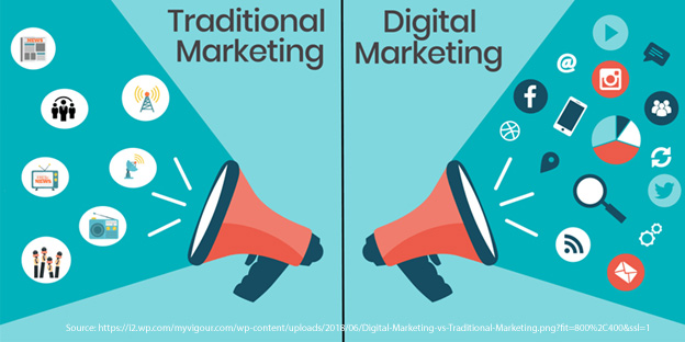Traditional marketing vs digital marketing - WRM